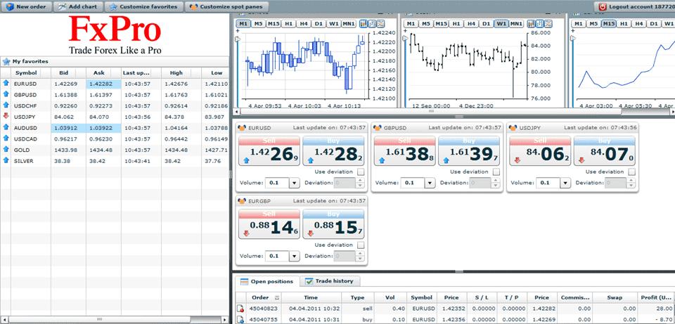 Forex trader pro 2.0 download