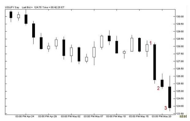 البياني المباشرة المباشرة exa01.jpg