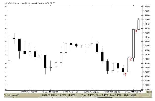 البياني المباشرة المباشرة exa02.jpg