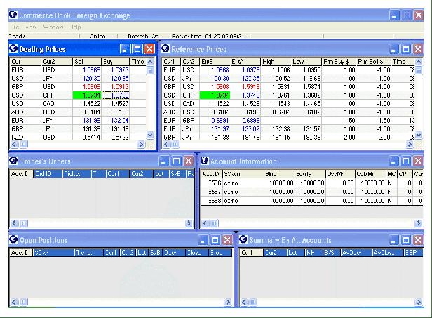 منصة تداول الفوركس - forex platform