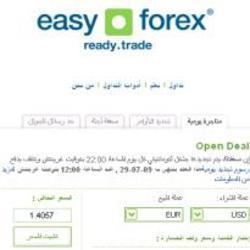 Forex easy now review